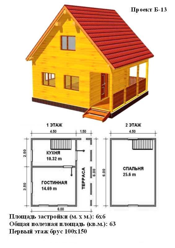 Строим дачный домик расчет материалов