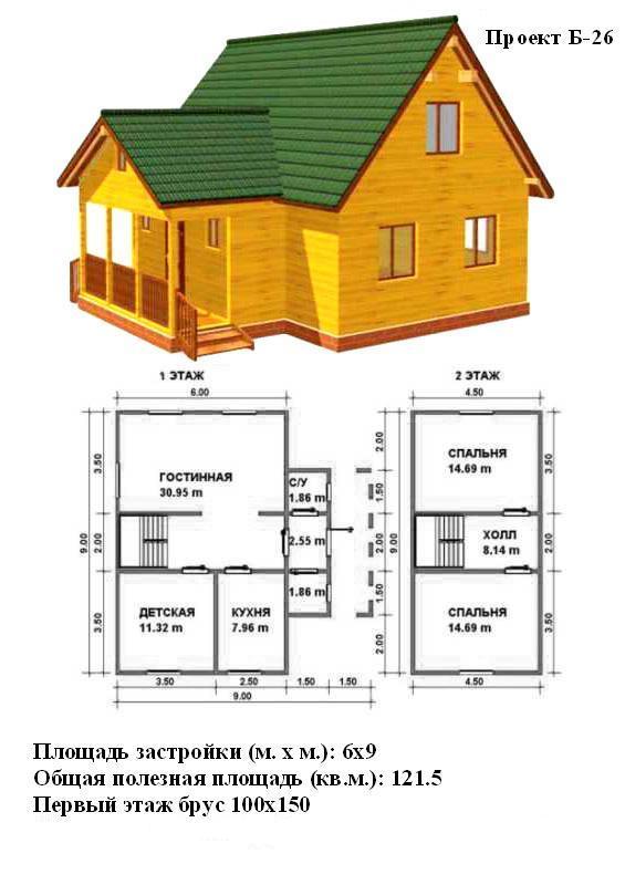 Строительство дома из бруса 8 на 6 с мансардой своими руками 58